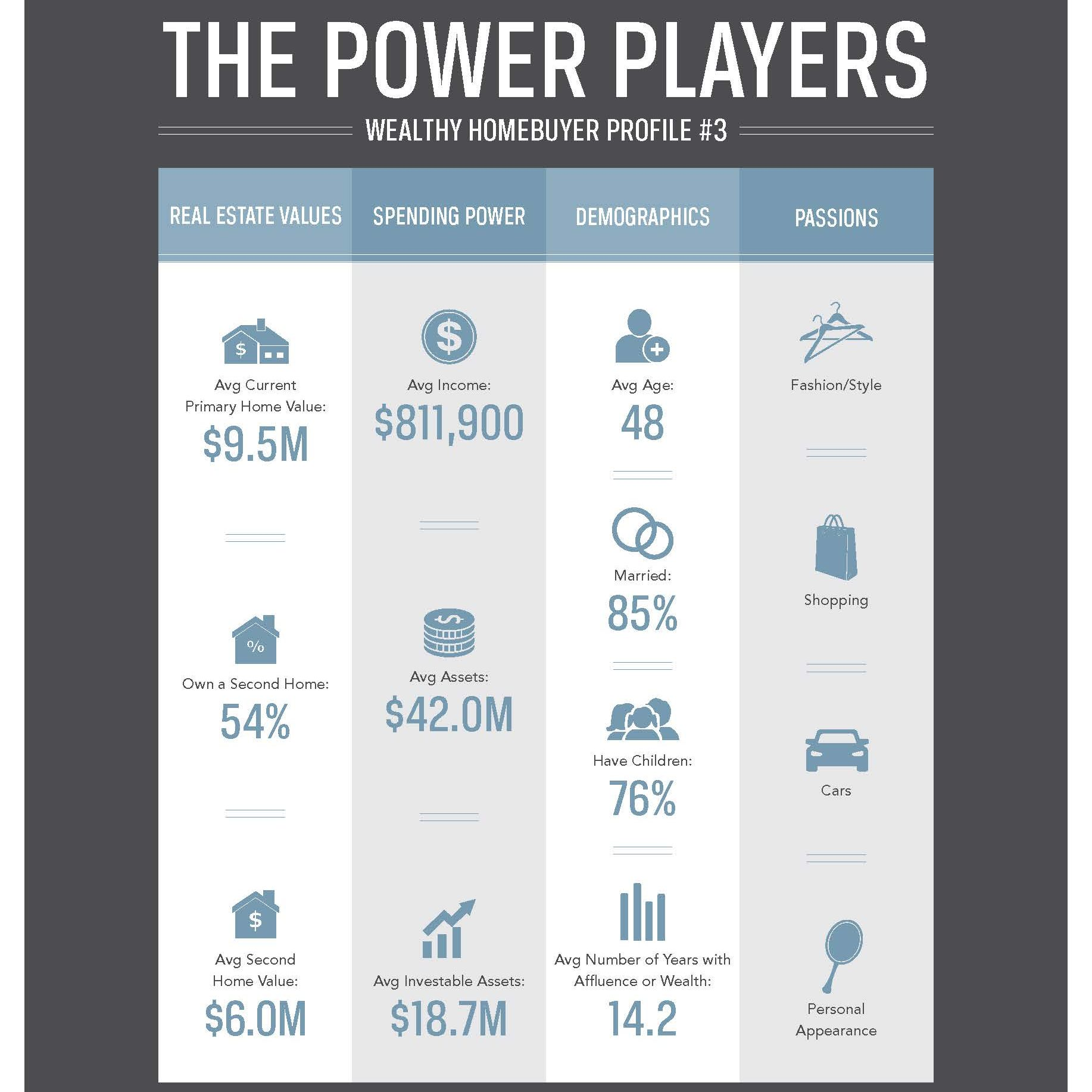 The Power Players